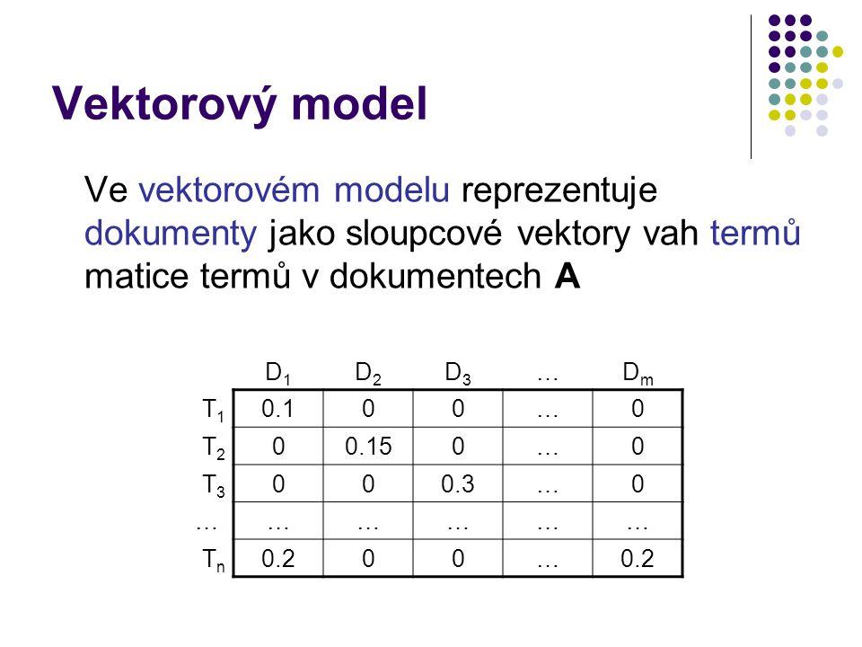 Vektorový model Ve vektorovém modelu reprezentuje dokumenty jako sloupcové vektory vah termů matice termů v dokumentech A D1D1 D2D2 D3D3 …DmDm T1T1 0.