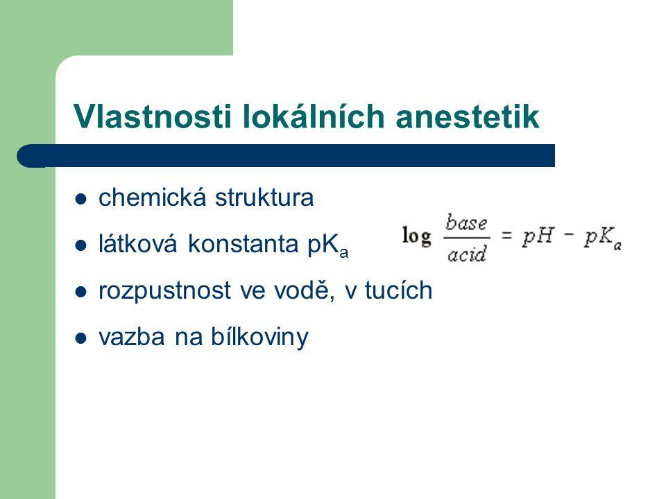 Vlastnosti lokálních anestetik chemická struktura látková konstanta pK a rozpustnost ve vodě, v tucích vazba na bílkoviny