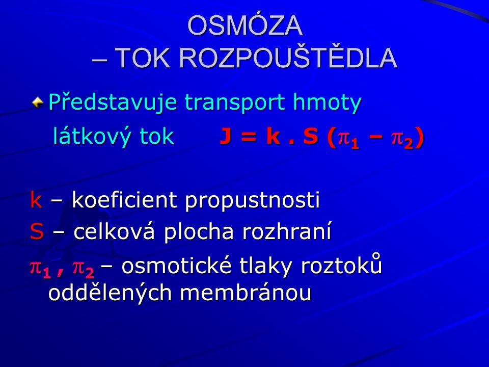 OSMÓZA – TOK ROZPOUŠTĚDLA Představuje transport hmoty látkový tok J = k. S ( π 1 – π 2 ) látkový tok J = k. S ( π 1 – π 2 ) k – koeficient propustnost