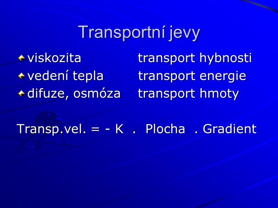 Transportní jevy viskozita transport hybnosti vedení tepla transport energie difuze, osmóza transport hmoty Transp.vel. = - K. Plocha. Gradient