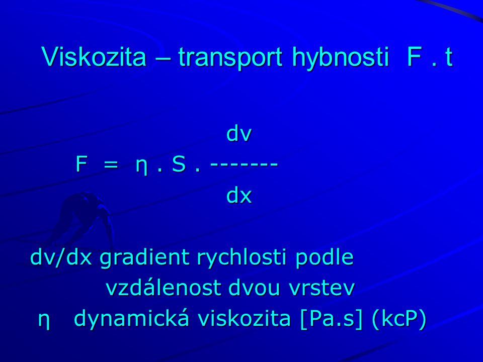 Viskozita – transport hybnosti F. t Viskozita – transport hybnosti F. t dv dv F = η. S. ------- F = η. S. ------- dx dx dv/dx gradient rychlosti podle