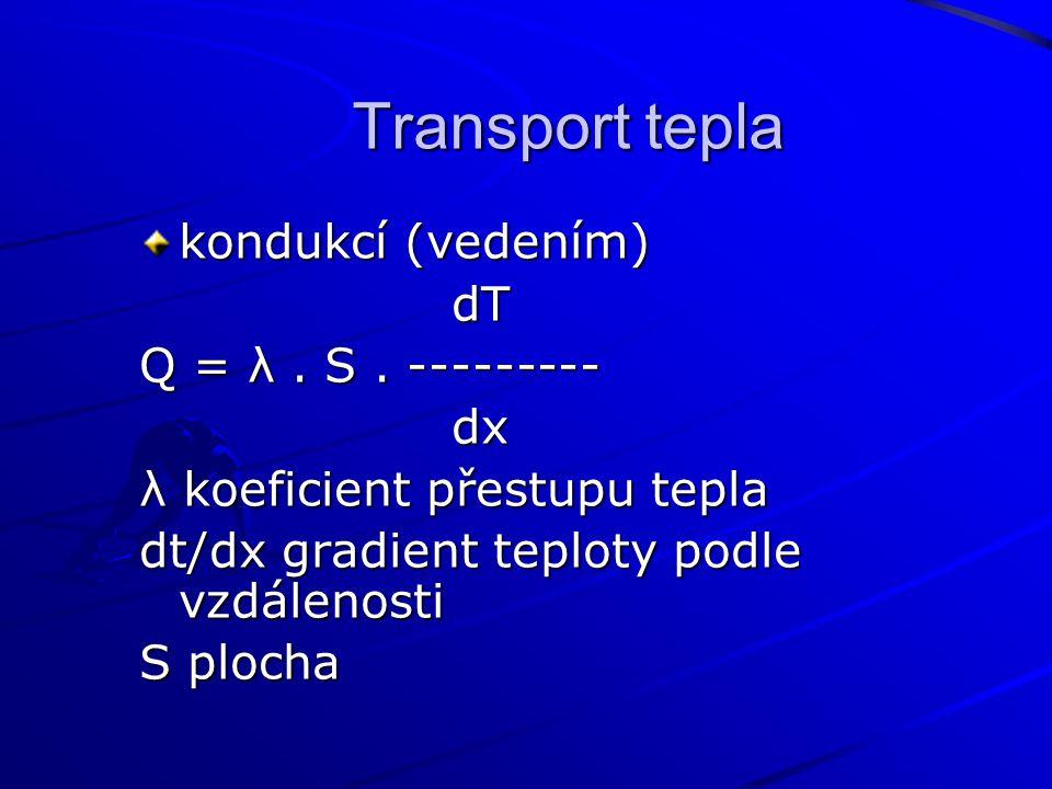 Transport tepla kondukcí (vedením) dT dT Q = λ. S. --------- dx dx λ koeficient přestupu tepla dt/dx gradient teploty podle vzdálenosti S plocha