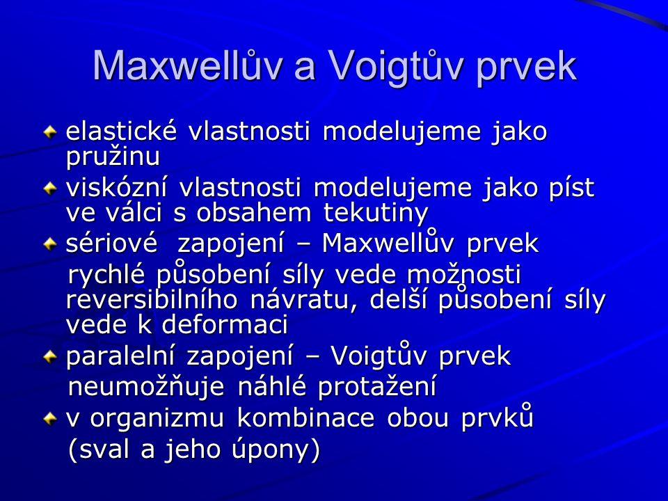 Maxwellův a Voigtův prvek elastické vlastnosti modelujeme jako pružinu viskózní vlastnosti modelujeme jako píst ve válci s obsahem tekutiny sériové za