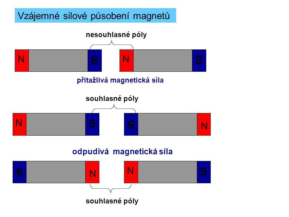 Vzájemné silové působení magnetů N S nesouhlasné póly přitažlivá magnetická síla N S N S N S N S N S souhlasné póly odpudivá magnetická síla