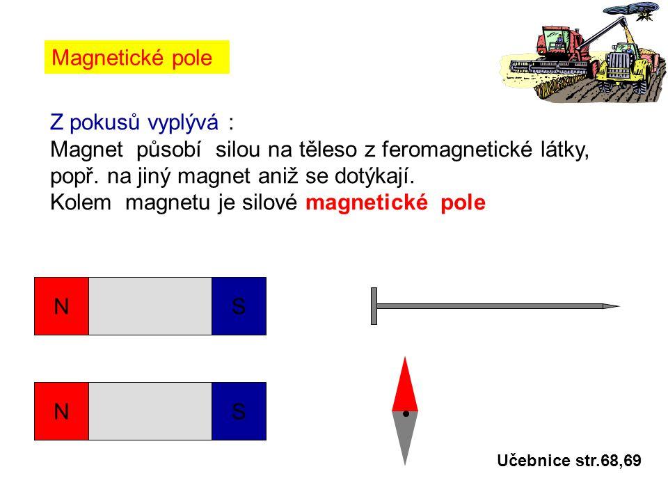 Magnetické pole Z pokusů vyplývá : Magnet působí silou na těleso z feromagnetické látky, popř. na jiný magnet aniž se dotýkají. Kolem magnetu je silov
