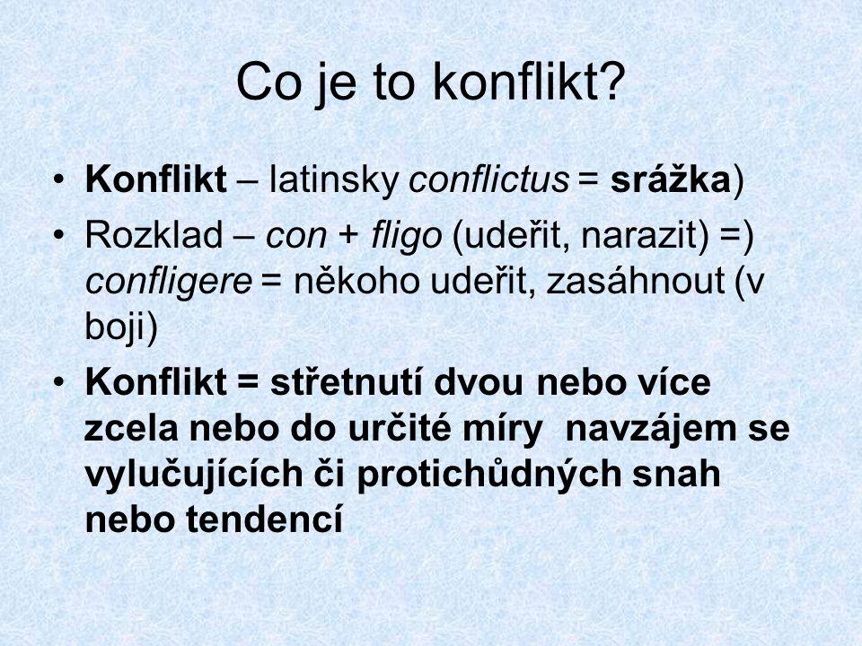 Co je to konflikt? Konflikt – latinsky conflictus = srážka) Rozklad – con + fligo (udeřit, narazit) =) confligere = někoho udeřit, zasáhnout (v boji)