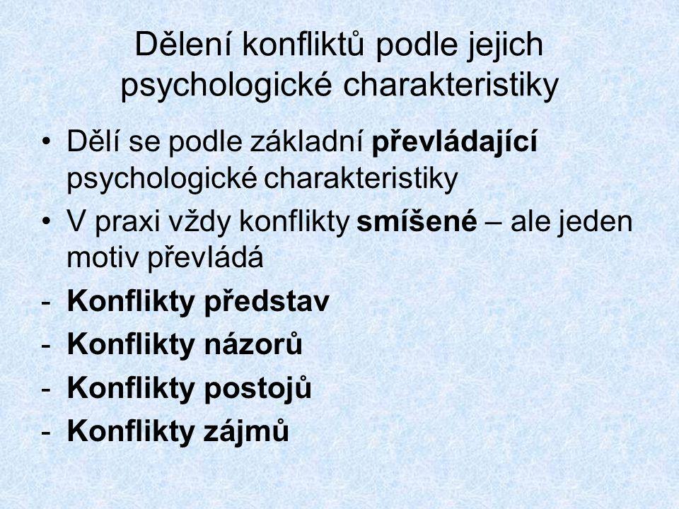 Dělení konfliktů podle jejich psychologické charakteristiky Dělí se podle základní převládající psychologické charakteristiky V praxi vždy konflikty smíšené – ale jeden motiv převládá -Konflikty představ -Konflikty názorů -Konflikty postojů -Konflikty zájmů
