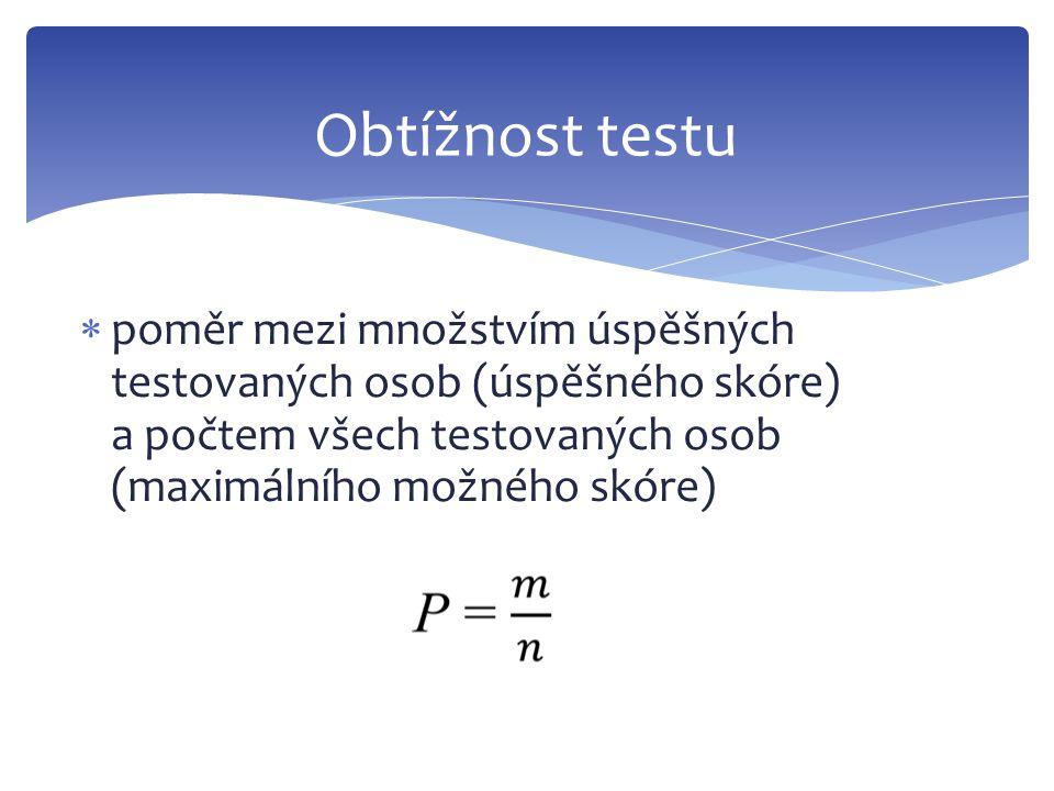 poměr mezi množstvím úspěšných testovaných osob (úspěšného skóre) a počtem všech testovaných osob (maximálního možného skóre) Obtížnost testu