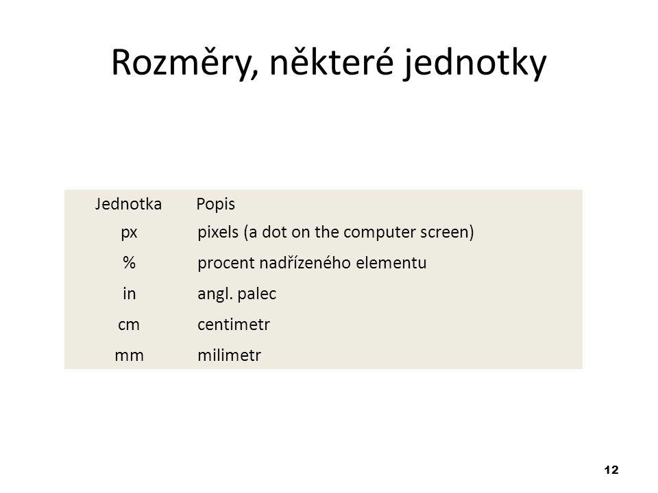 Rozměry, některé jednotky JednotkaPopis pxpixels (a dot on the computer screen) %procent nadřízeného elementu inangl.