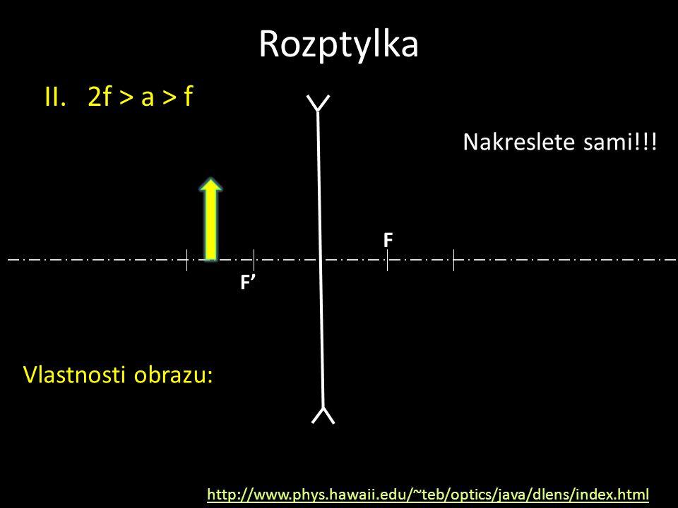 F F'F' Rozptylka II. 2f > a > f Vlastnosti obrazu: Nakreslete sami!!! http://www.phys.hawaii.edu/~teb/optics/java/dlens/index.html