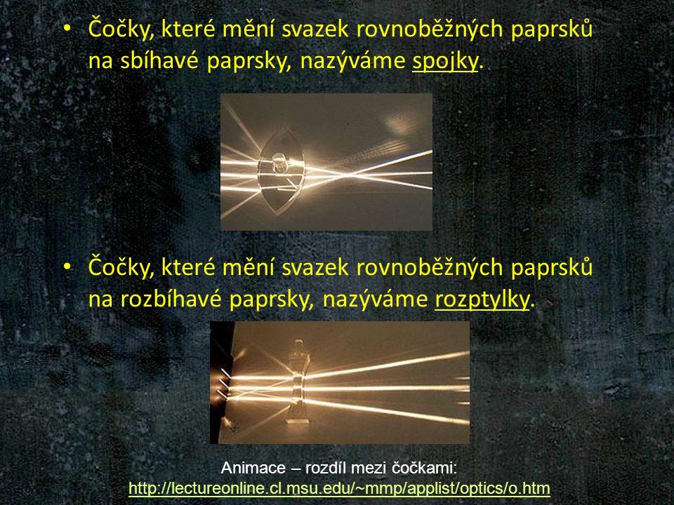 Čočky, které mění svazek rovnoběžných paprsků na sbíhavé paprsky, nazýváme spojky. Čočky, které mění svazek rovnoběžných paprsků na rozbíhavé paprsky,