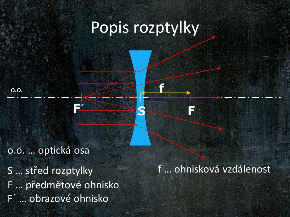 Popis rozptylky o.o. S o.o. … optická osa S … střed rozptylky F f f … ohnisková vzdálenost F … předmětové ohnisko F´ … obrazové ohnisko F´