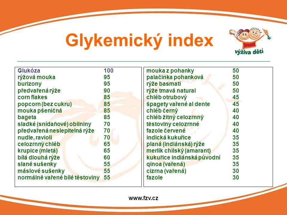 Glukóza100 rýžová mouka 95 burizony 95 předvařená rýže90 corn flakes85 popcorn (bez cukru) 85 mouka pšeničná 85 bageta 85 sladké (snídaňové) obilniny