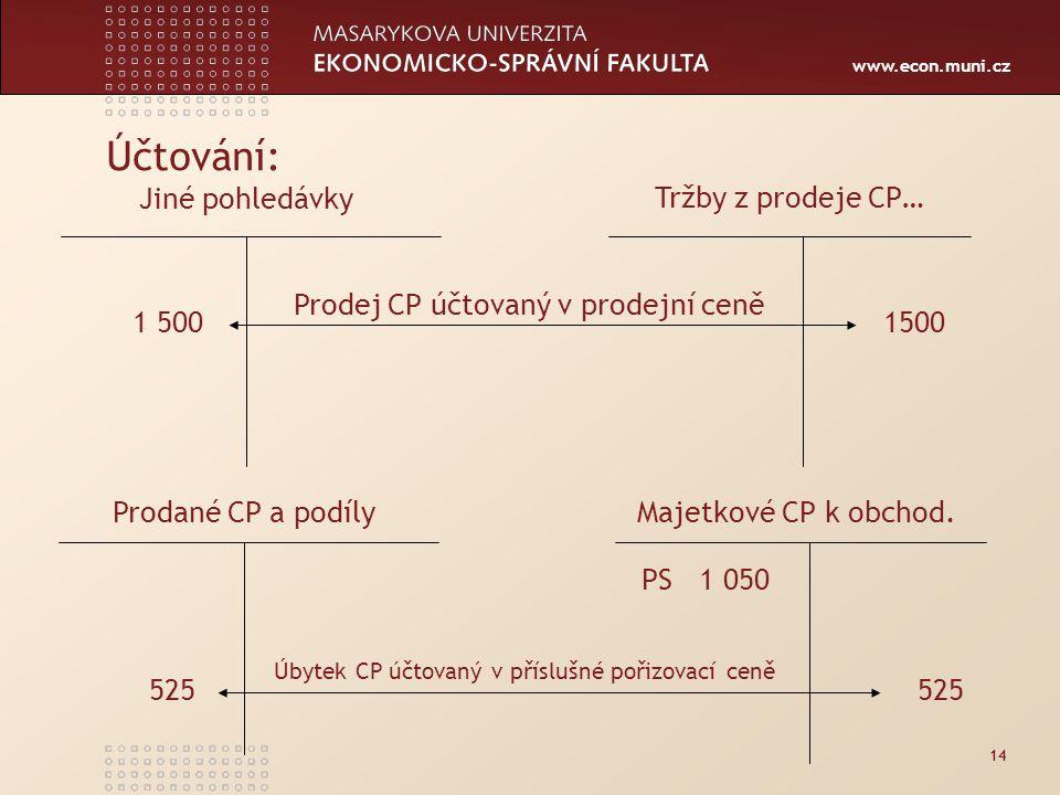 www.econ.muni.cz Účtování: 14 Jiné pohledávky Tržby z prodeje CP… Prodané CP a podílyMajetkové CP k obchod.