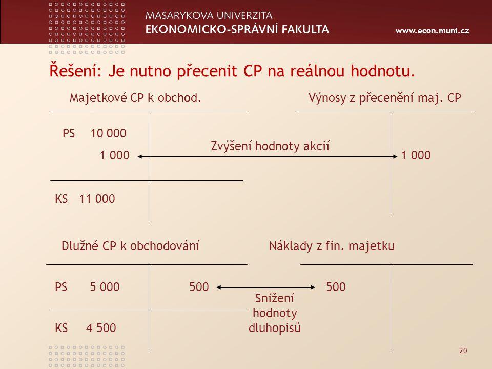 www.econ.muni.cz Řešení: Je nutno přecenit CP na reálnou hodnotu.