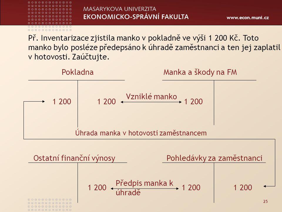 www.econ.muni.cz 25 Př. Inventarizace zjistila manko v pokladně ve výši 1 200 Kč.