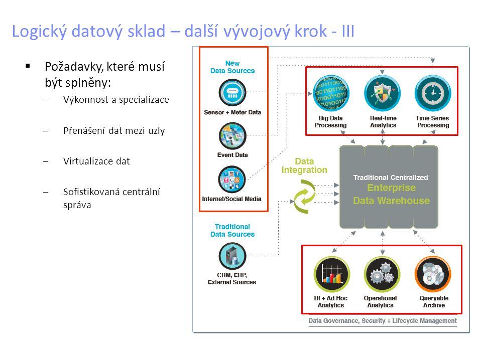 Logický datový sklad – další vývojový krok - III  Požadavky, které musí být splněny: –Výkonnost a specializace –Přenášení dat mezi uzly –Virtualizace dat –Sofistikovaná centrální správa