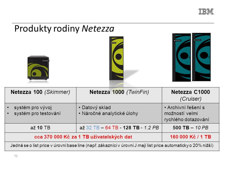 12 Produkty rodiny Netezza Netezza 100 (Skimmer)Netezza 1000 (TwinFin)Netezza C1000 (Cruiser) systém pro vývoj systém pro testování Datový sklad Náročné analytické úlohy Archivní řešení s možností velmi rychlého dotazování až 10 TBaž 32 TB – 64 TB - 128 TB - 1.2 PB500 TB – 10 PB cca 370 000 Kč za 1 TB uživatelských dat160 000 Kč / 1 TB Jedná se o list price v úrovni base line (např.
