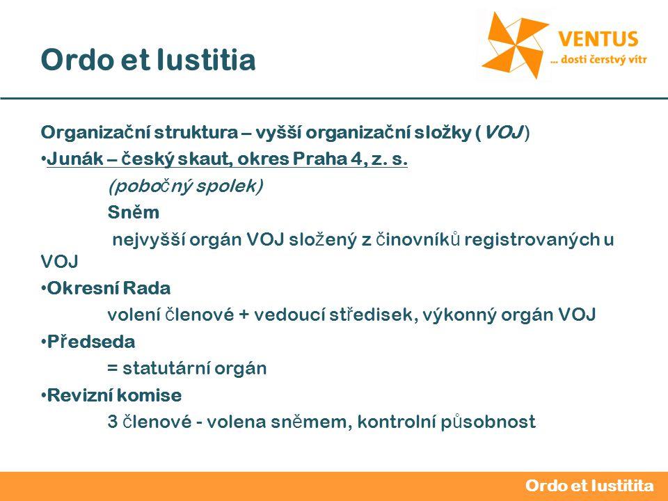 2012 / 2013 Ordo et Iustitia Organiza č ní struktura – vyšší organiza č ní slo ž ky (VOJ ) Junák – č eský skaut, okres Praha 4, z.
