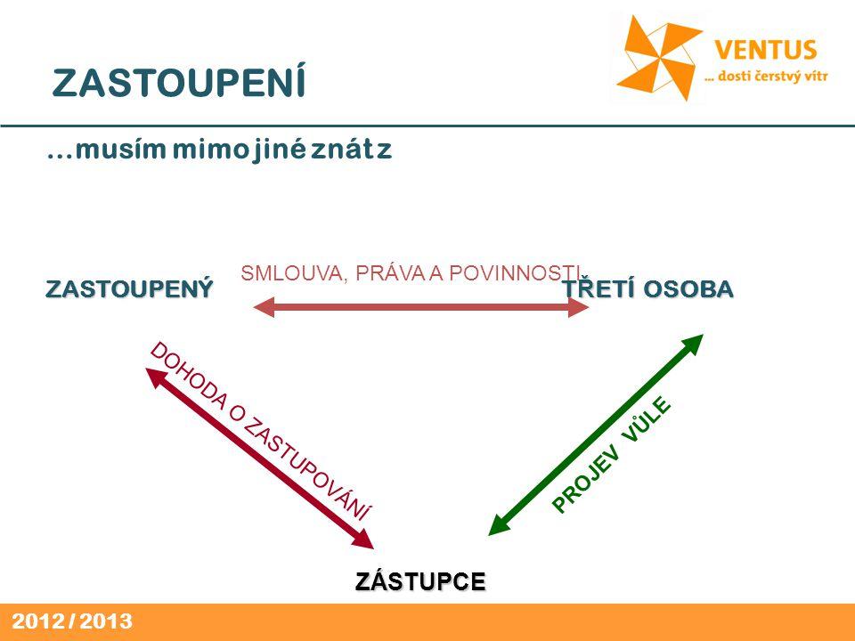 2012 / 2013 Ordo et Iustitia Vztah zastoupeného a zástupce tj.