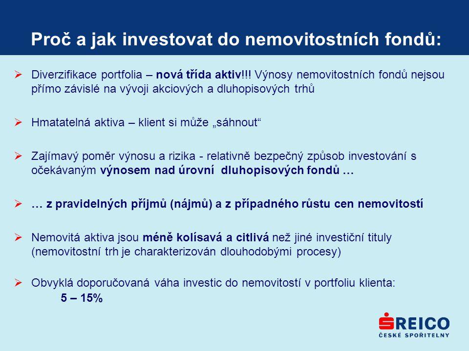 Proč a jak investovat do nemovitostních fondů:  Diverzifikace portfolia – nová třída aktiv!!! Výnosy nemovitostních fondů nejsou přímo závislé na výv