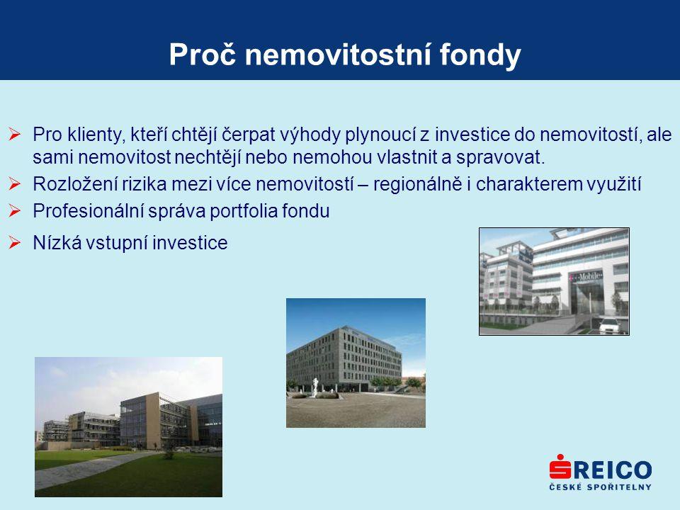REICO investiční společnost České spořitelny, a.s.
