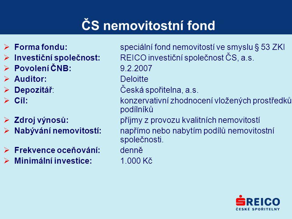 Představení ČS nemovitostního fondu ČS nemovitostní fond je největší otevřený podílový fond nemovitostí v České republice Fond shromažďuje peněžní prostředky získané od svých podílníků a takto získaný kapitál dále investuje do komerčních nemovitostí v České republice i v dalších zemích střední a východní Evropy Fond je určen investorům, kteří chtějí: Zajímavým způsobem zhodnotit své volné finanční prostředky Rozšířit své stávající portfolio o novou třídu aktiv Čerpat výhody plynoucí z investice do kvalitních komerčních nemovitostí, ale sami nemovitost vlastnit a spravovat nechtějí, nebo nemohou