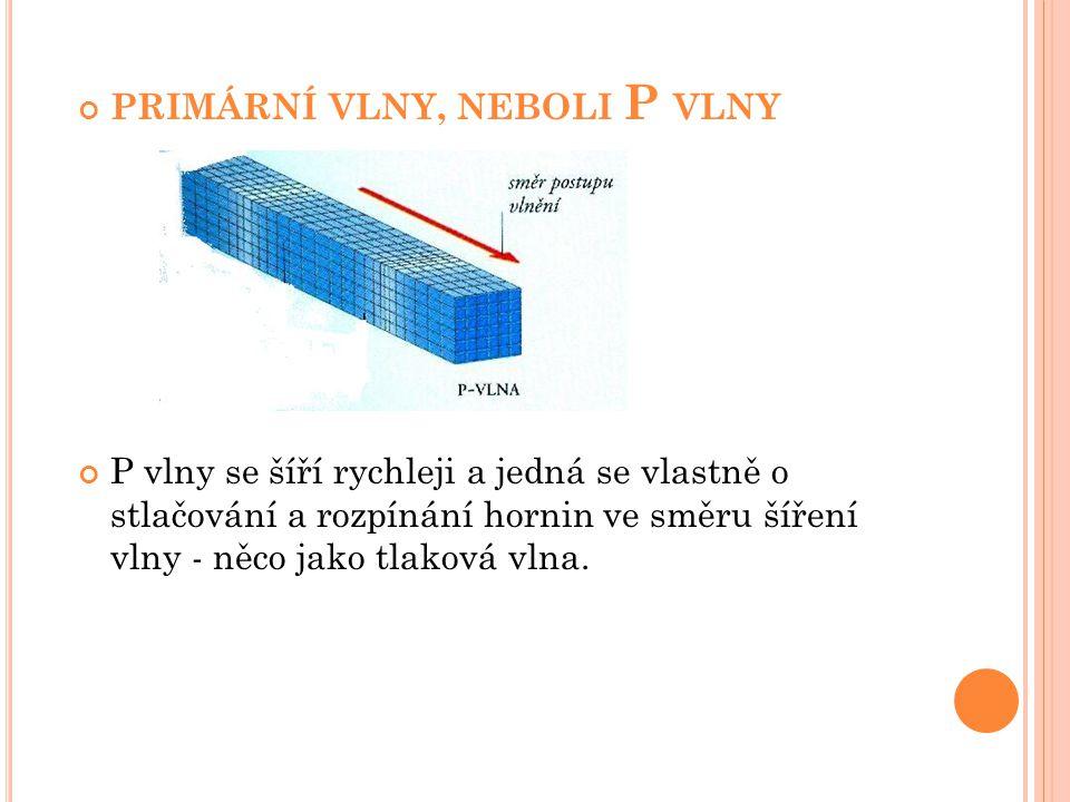 PRIMÁRNÍ VLNY, NEBOLI P VLNY P vlny se šíří rychleji a jedná se vlastně o stlačování a rozpínání hornin ve směru šíření vlny - něco jako tlaková vlna.