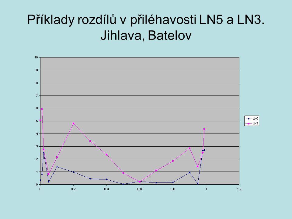 Příklady rozdílů v přiléhavosti LN5 a LN3. Jihlava, Batelov