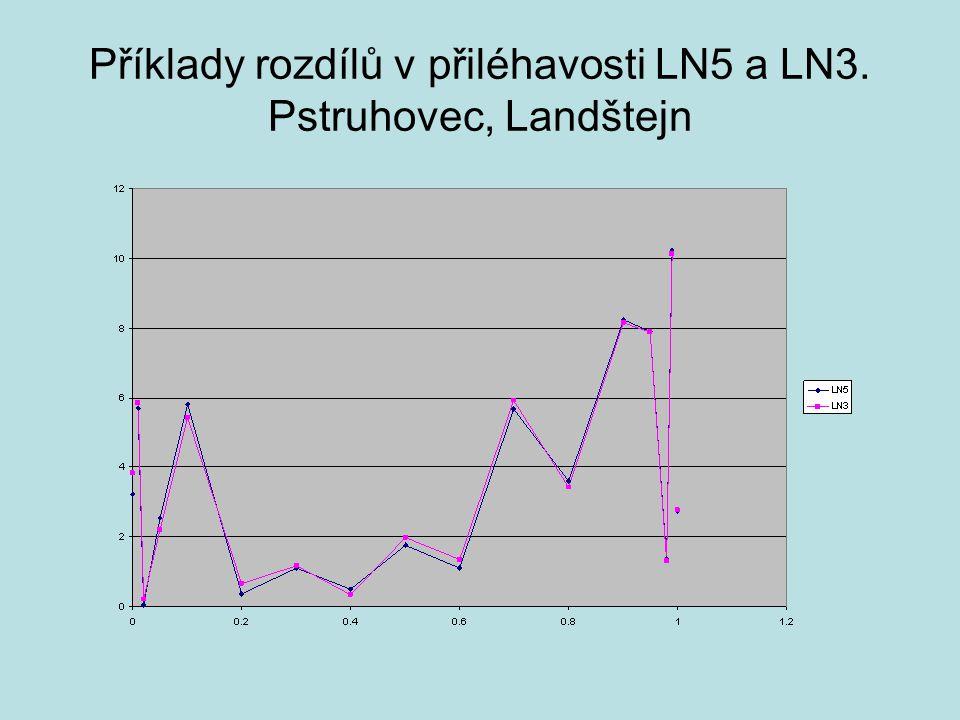 Příklady rozdílů v přiléhavosti LN5 a LN3. Pstruhovec, Landštejn