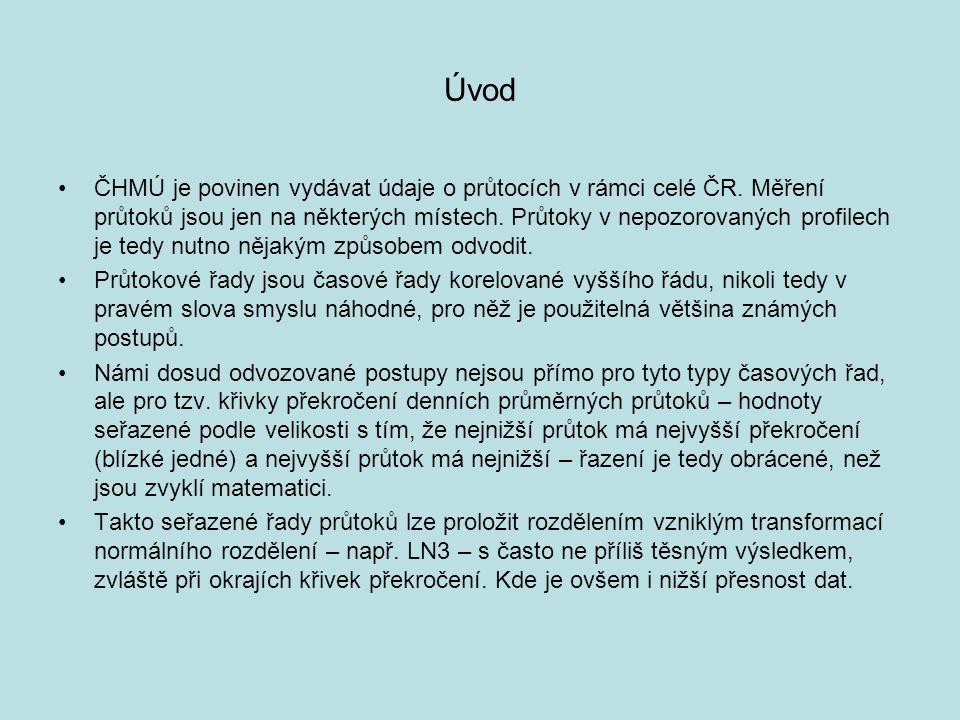 Úvod ČHMÚ je povinen vydávat údaje o průtocích v rámci celé ČR. Měření průtoků jsou jen na některých místech. Průtoky v nepozorovaných profilech je te