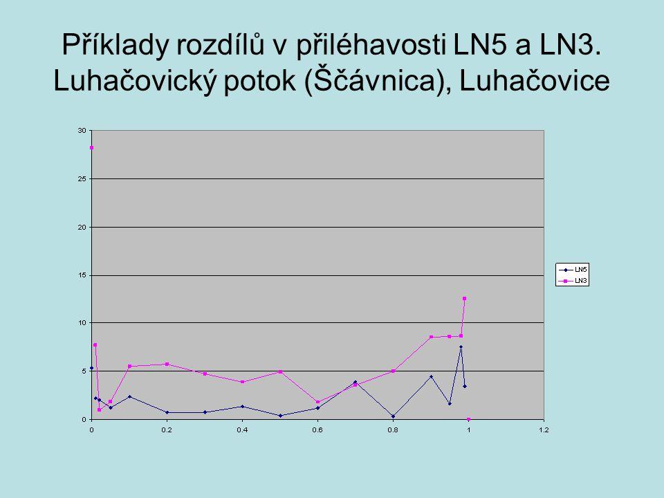Příklady rozdílů v přiléhavosti LN5 a LN3. Luhačovický potok (Ščávnica), Luhačovice