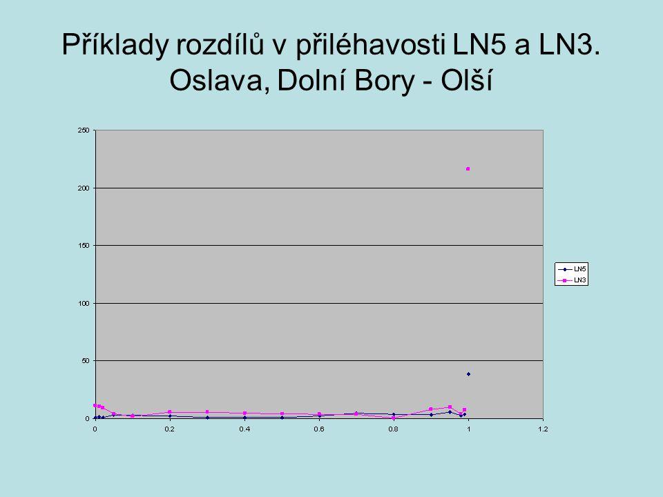 Příklady rozdílů v přiléhavosti LN5 a LN3. Oslava, Dolní Bory - Olší
