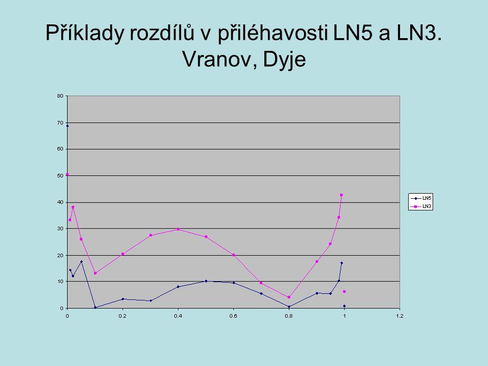 Příklady rozdílů v přiléhavosti LN5 a LN3. Vranov, Dyje