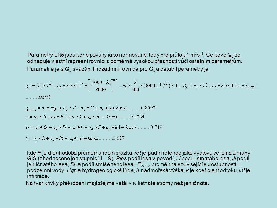 Parametry LN5 jsou koncipovány jako normované, tedy pro průtok 1 m 3 s -1. Celkové Q a se odhaduje vlastní regresní rovnicí s poměrně vysokou přesnost