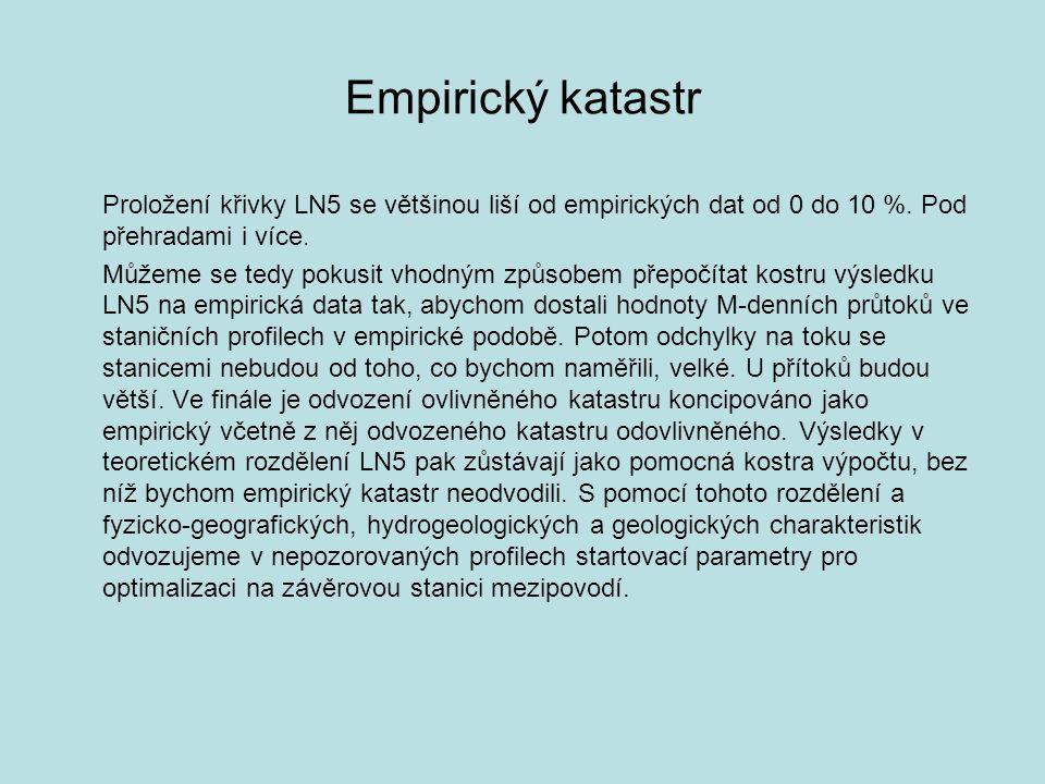 Empirický katastr Proložení křivky LN5 se většinou liší od empirických dat od 0 do 10 %. Pod přehradami i více. Můžeme se tedy pokusit vhodným způsobe
