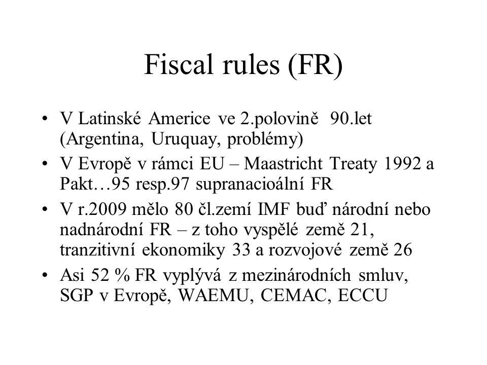 Fiscal rules (FR) V Latinské Americe ve 2.polovině 90.let (Argentina, Uruquay, problémy) V Evropě v rámci EU – Maastricht Treaty 1992 a Pakt…95 resp.97 supranacioální FR V r.2009 mělo 80 čl.zemí IMF buď národní nebo nadnárodní FR – z toho vyspělé země 21, tranzitivní ekonomiky 33 a rozvojové země 26 Asi 52 % FR vyplývá z mezinárodních smluv, SGP v Evropě, WAEMU, CEMAC, ECCU