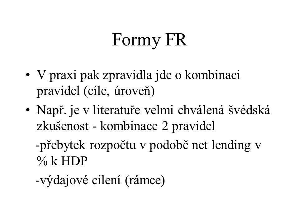 Formy FR V praxi pak zpravidla jde o kombinaci pravidel (cíle, úroveň) Např.