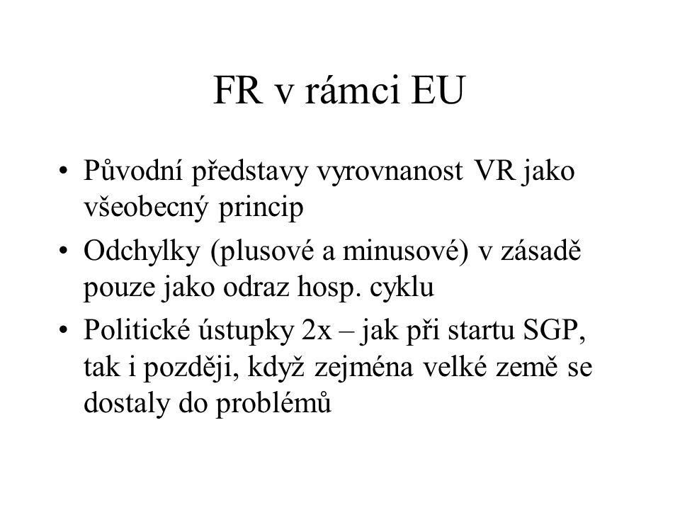 FR v rámci EU Původní představy vyrovnanost VR jako všeobecný princip Odchylky (plusové a minusové) v zásadě pouze jako odraz hosp.