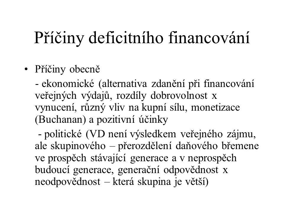 Příčiny deficitního financování Příčiny obecně - ekonomické (alternativa zdanění při financování veřejných výdajů, rozdíly dobrovolnost x vynucení, různý vliv na kupní sílu, monetizace (Buchanan) a pozitivní účinky - politické (VD není výsledkem veřejného zájmu, ale skupinového – přerozdělení daňového břemene ve prospěch stávající generace a v neprospěch budoucí generace, generační odpovědnost x neodpovědnost – která skupina je větší)