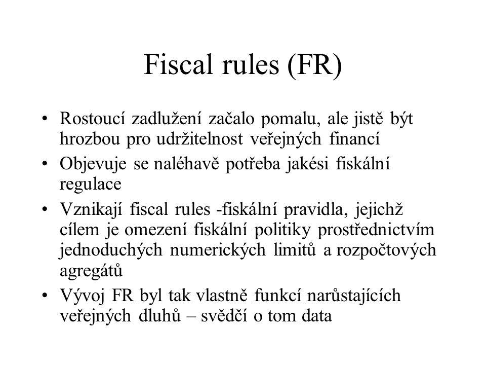 Fiscal rules (FR) Rostoucí zadlužení začalo pomalu, ale jistě být hrozbou pro udržitelnost veřejných financí Objevuje se naléhavě potřeba jakési fiskální regulace Vznikají fiscal rules -fiskální pravidla, jejichž cílem je omezení fiskální politiky prostřednictvím jednoduchých numerických limitů a rozpočtových agregátů Vývoj FR byl tak vlastně funkcí narůstajících veřejných dluhů – svědčí o tom data