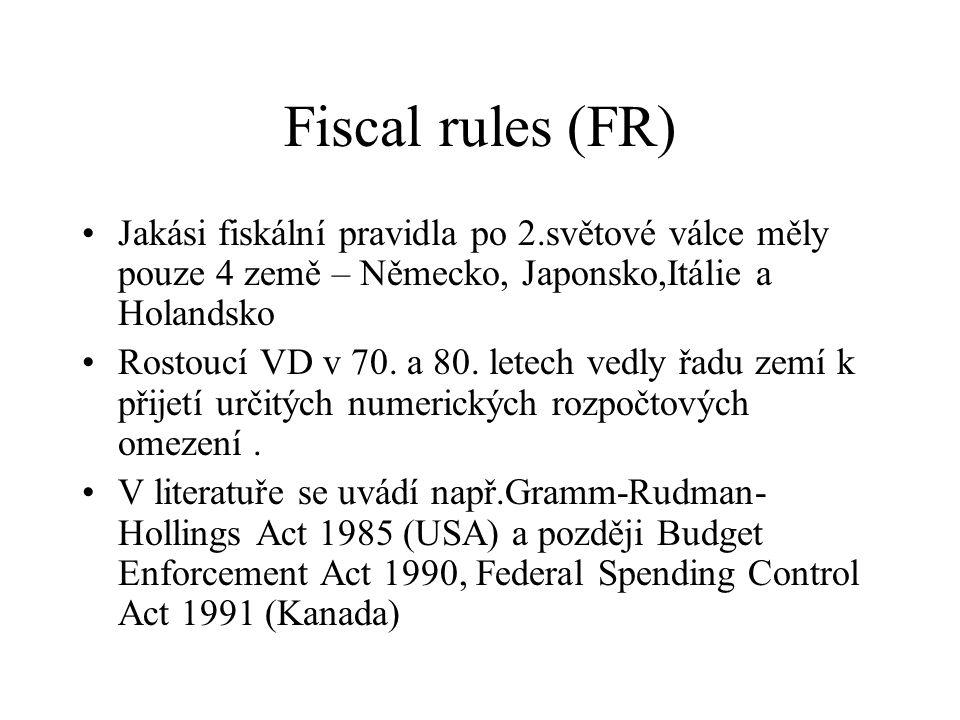 Fiscal rules (FR) Jakási fiskální pravidla po 2.světové válce měly pouze 4 země – Německo, Japonsko,Itálie a Holandsko Rostoucí VD v 70.