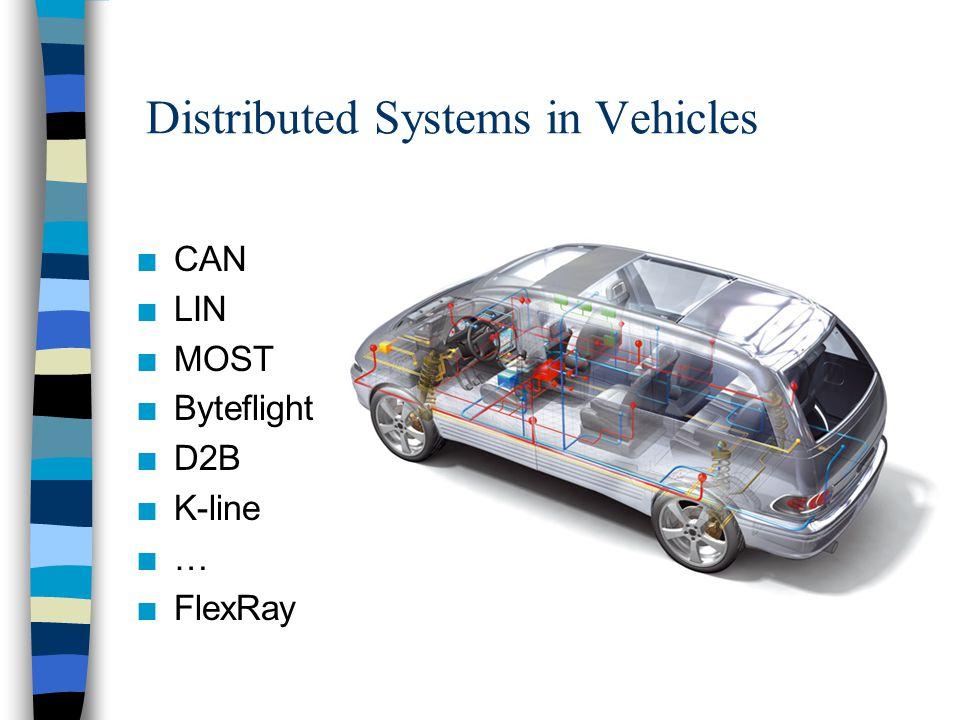 Distributed Systems in Vehicles n CAN n LIN n MOST n Byteflight n D2B n K-line n … n FlexRay