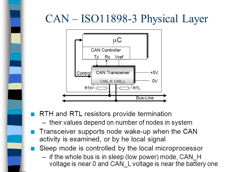 n RTH and RTL resistors provide termination –their values depend on number of nodes in system n Transceiver supports node wake-up when the CAN activit