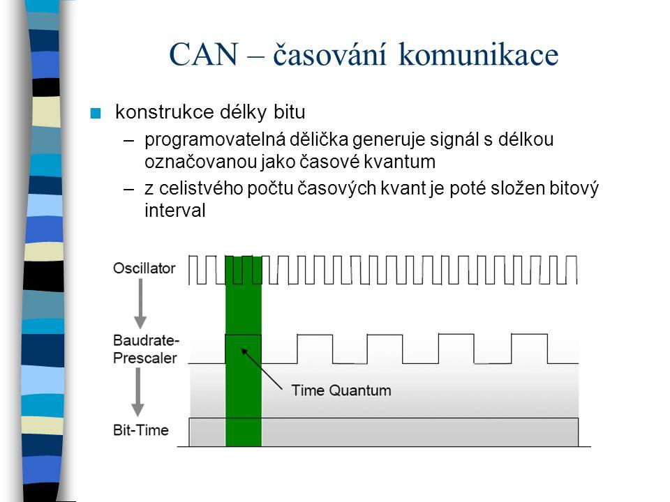 CAN – časování komunikace n konstrukce délky bitu –programovatelná dělička generuje signál s délkou označovanou jako časové kvantum –z celistvého počt
