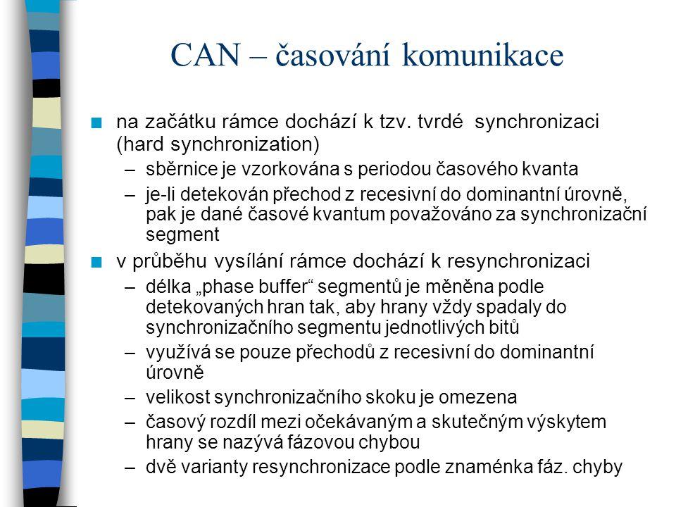 CAN – časování komunikace n na začátku rámce dochází k tzv. tvrdé synchronizaci (hard synchronization) –sběrnice je vzorkována s periodou časového kva