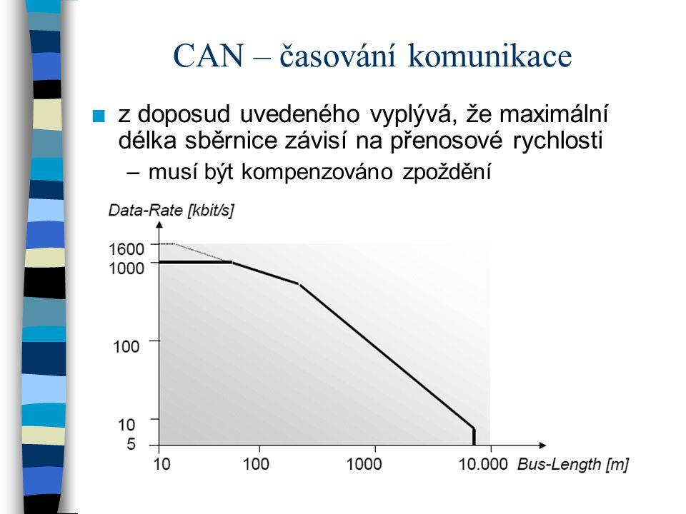CAN – časování komunikace n z doposud uvedeného vyplývá, že maximální délka sběrnice závisí na přenosové rychlosti –musí být kompenzováno zpoždění