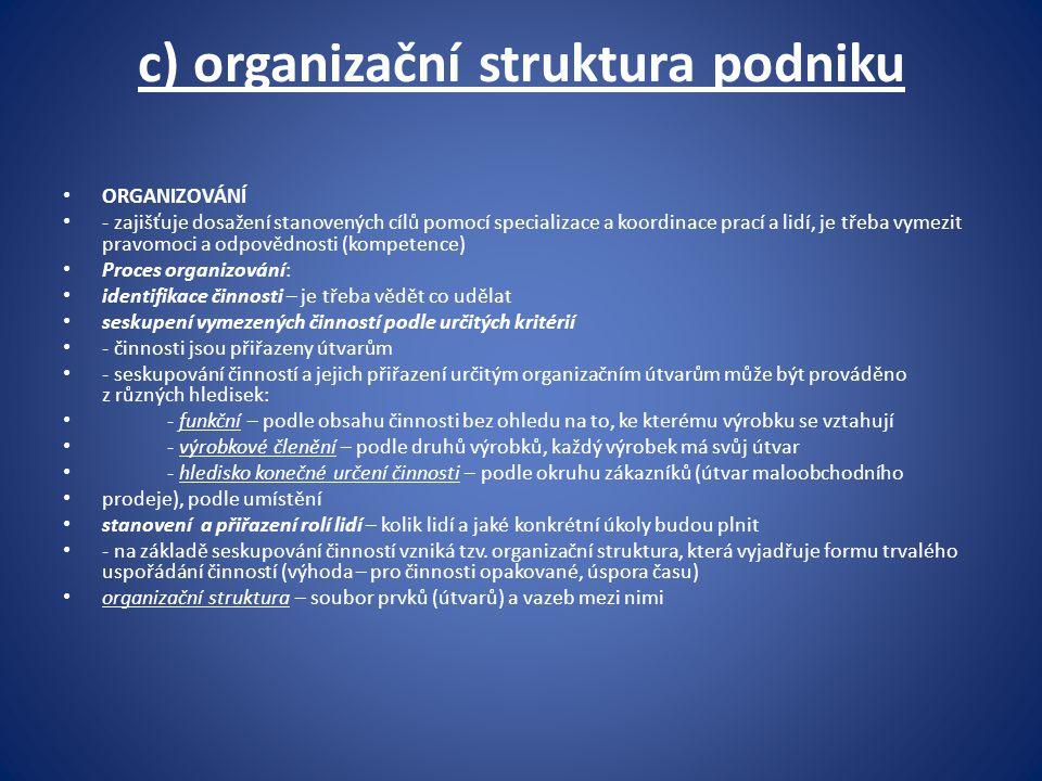 c) organizační struktura podniku ORGANIZOVÁNÍ - zajišťuje dosažení stanovených cílů pomocí specializace a koordinace prací a lidí, je třeba vymezit pr