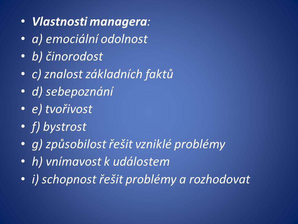 Vlastnosti managera: a) emociální odolnost b) činorodost c) znalost základních faktů d) sebepoznání e) tvořivost f) bystrost g) způsobilost řešit vzni