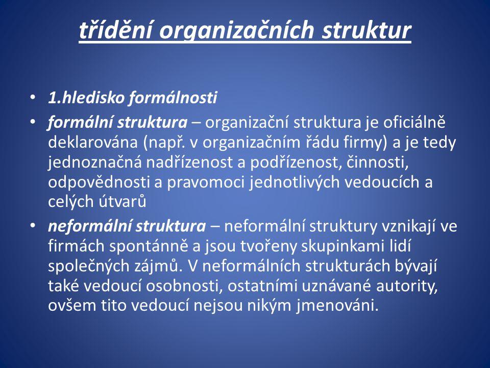 třídění organizačních struktur 1.hledisko formálnosti formální struktura – organizační struktura je oficiálně deklarována (např. v organizačním řádu f